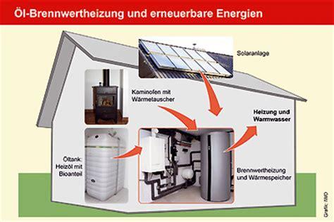 Hybridheizung Waerme Aus Mehreren Quellen Nutzen by Hybrid Heizung Hybrid Heizung B Ndelt W Rmeerzeuger Zu