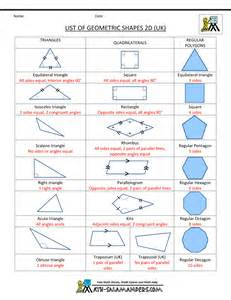 HD wallpapers chart of geometric shapes and formulas