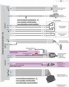 Diagrama El U00e9trico Do Sistema De Inje U00e7 U00e3o Eletr U00f4nica Pgm Fi