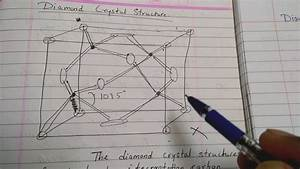 Diamond Crystal Structure And Apf Calculation Explanation
