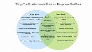 Venn Diagram  Things You Do When You U0026 39 Re Drunk Vs  Things