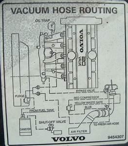 V  S 70 99-00 Vacuum Hose Diagram