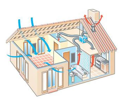 vmc dans une chambre domelec pose une ventilation vmc performante haute
