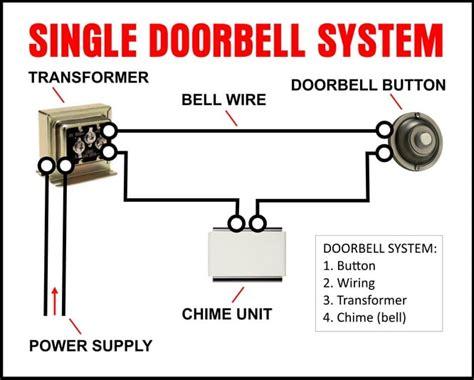 Doorbell Does Not Work How Fix
