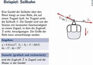 Vektoren Geschwindigkeit Berechnen : kraft gleichgewichthaltende kraft bei seilbahn nanolounge ~ Themetempest.com Abrechnung