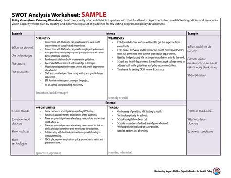 Swot Analysis Worksheet Template by Swot Analysis Worksheet Lesupercoin Printables Worksheets