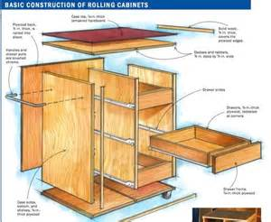 bathroom cabinet design tool need some design help for my rolling tool storage by climbon lumberjocks woodworking
