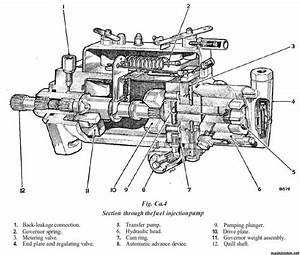 Jd 1640 Fuel Leak - Mytractorforum Com