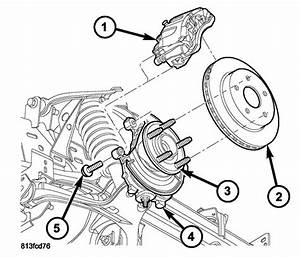 Steps To Replacing Rotors On Front Brakes Of A 2005 Dodge