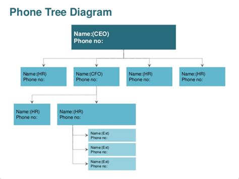 bcp call tree template 12 printable phone tree templates doc excel pdf free premium templates