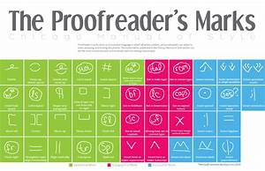 The Proofreader U0026 39 S Marks