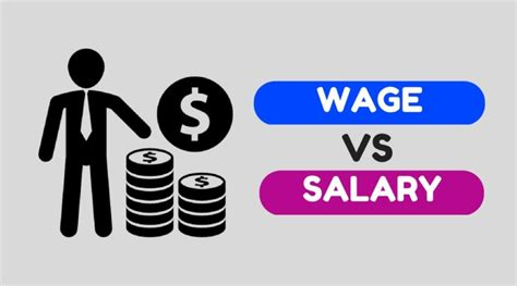 wages  salary alburo alburo  associates law offices