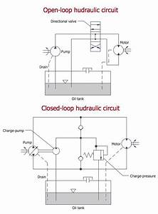 Mechanical Engineering  U2014 Hydraulic Circuit