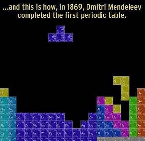 Dmitri Mendeleev and the Periodic Table : funny