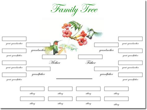 genogram templates easily create family charts