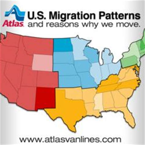 atlas lines utilizes studies to show top reasons for moving atlas lines prlog