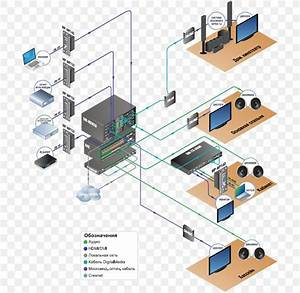 Wiring Diagram Control System Crestron Electronics  Png  700x800px  Wiring Diagram  Automation