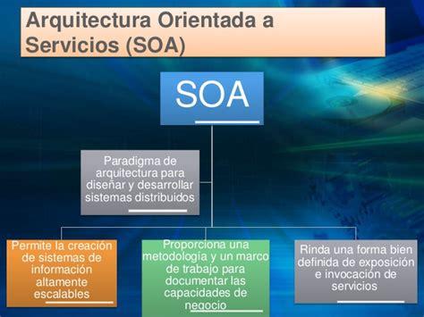 Soa (arquitectura Orientada A Servicios