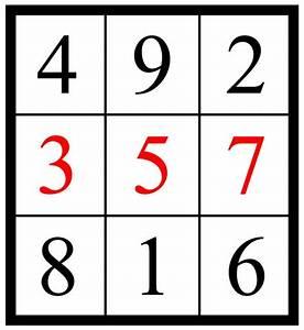 magic squares spheres and tori les carres magiques et With les couleurs grises 5 carres magiques