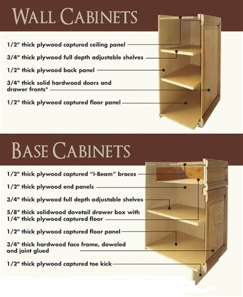 cabinet quality kitchen prefab cabinetsrta kitchen cabinets ready  assemble cabinet