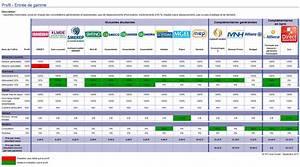 Que Choisir Radiateur Electrique : comparatif mutuelle sant que choisir ~ Dailycaller-alerts.com Idées de Décoration
