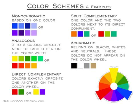 What To Wear! Color Schemes For Clothes And Home Decor