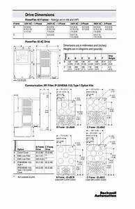 Powerflex 40 Ac Drive  600vac  3ph  3 0 Amps   Frame Size
