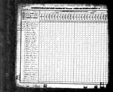 census bureau barnes msa sc 5496 050653