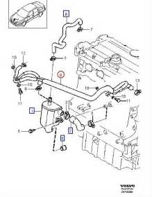 similiar volvo s engine diagram keywords vacuum diagram for 2001 volvo s60 likewise 1998 volvo s70 t5 engine in