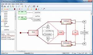Entity Relationship Diagram Editor Online