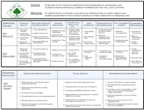 one page strategic plan one page strategic plan template images