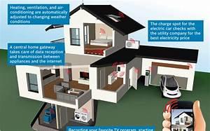 Smart Home Standards : new alliance to develop open standard for the smart home ~ Lizthompson.info Haus und Dekorationen