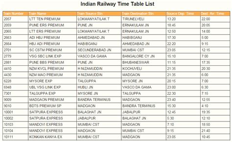 Find Train Schedule Railway Time Table Train List In India Infographic Resume Ppt How To Insert In Piktochart Solutions. Powerpoint Template Map After Effects Infographic-how-to-get-more-clicks-on-twitter Mod�le Gratuit French Using
