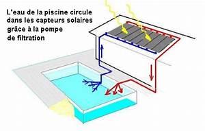 le chauffage solaire pour garder l39eau chaude de votre piscine With pompe a chaleur maison 2 principe avantages inconvenients et prix du chauffage au