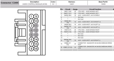 Lokking For Wiring Diagram The Dash Ford