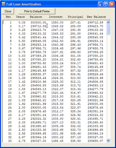 mortgage interest rate table monthly mortgage payment table newhairstylesformen2014 com