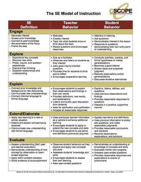 5e Lesson Plan Template 5e Lesson Plan Design Search Bulletin