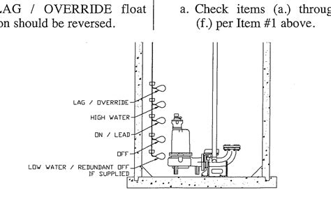 septic float switch wiring diagram free wiring diagram