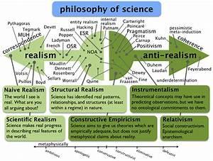 Useful Philosophy Links