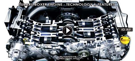 Videos Auto Mechanic