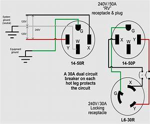 3 Phase Outlet Wiring Diagram Diagrams Best At Wire