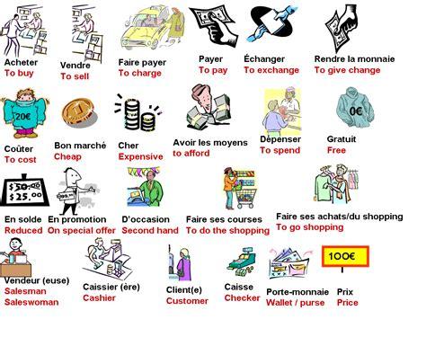 vocabulary shopping