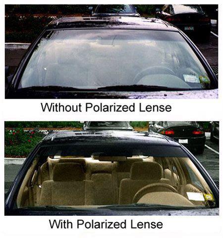 apa itu lensa polarized central optical
