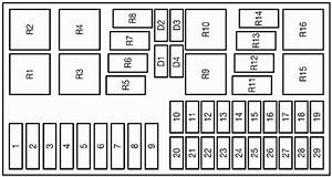 2006 Ford F250 Fuse Panel Diagram