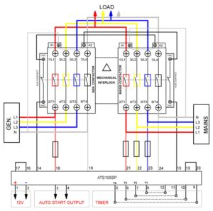 Automatic Transfer Switch With Control Unit Solare