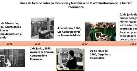 Administración De Los Recursos Y Función Informática