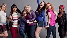 Watch Pitch Perfect (2012) Full Movie - Openload Movies