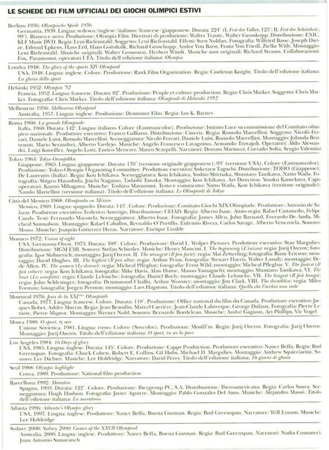 testo sullo sport tesina maturit walt disney invitations ideas
