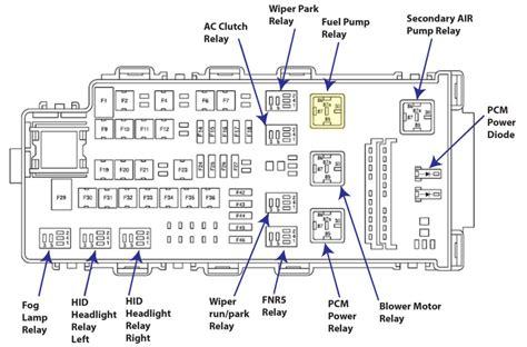 ford fusion fuse diagrams ricks  auto repair