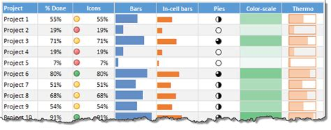 pie charts archives chandooorg learn excel power bi